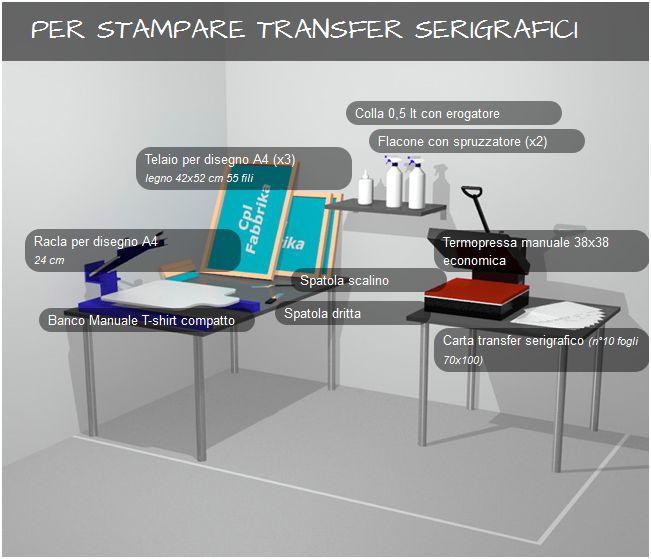 Come scegliere la tecnica di stampa più vantaggiosa ed economica